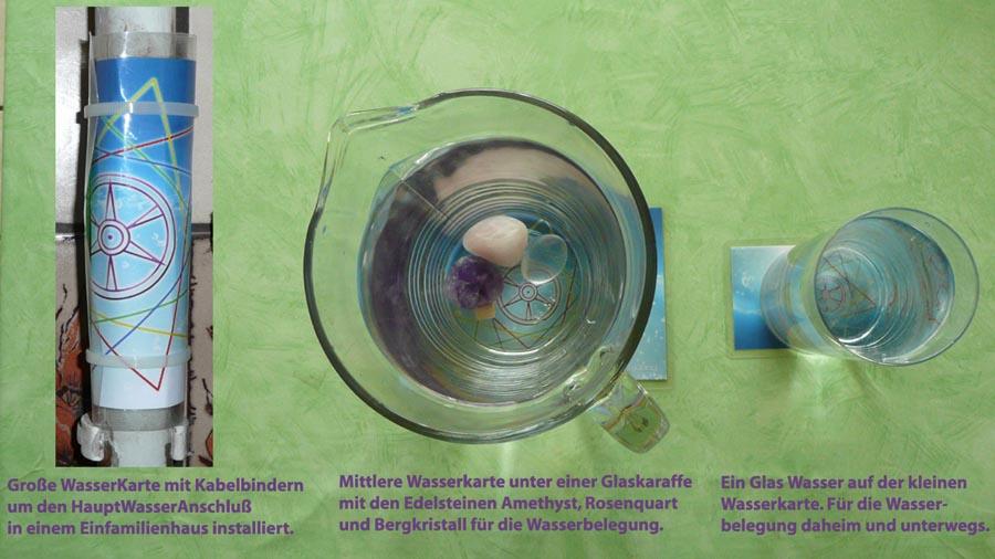 Die WasserBelegung praktisch